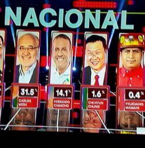 MAS gana elecciones en primera vuelta. Luis Arce es Presidente